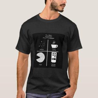 4 grupos de comida básicos dELE - camisa 2