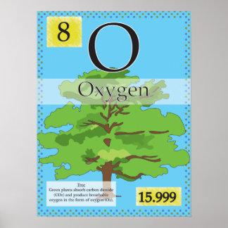 8. Oxigênio (O) mesa periódica dos elementos Pôster