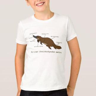 A camisa surpreendente de Platypus