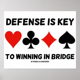 A defesa é chave ao vencimento na ponte (os ternos poster