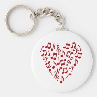 A música nota o chaveiro do coração - notas