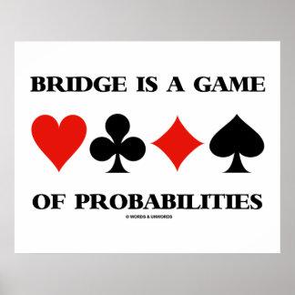 A ponte é um jogo das probabilidades (os ternos do pôster