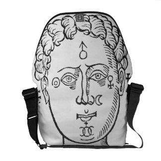 A posição dos planetas na cabeça humana, chui bolsas mensageiro