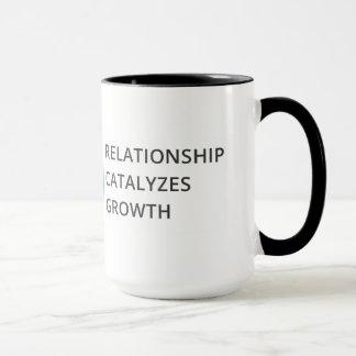 A relação catalisa a caneca do crescimento