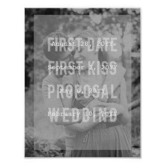 A relação data a tipografia da foto do casamento pôster