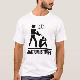 A tributação é camisa do roubo