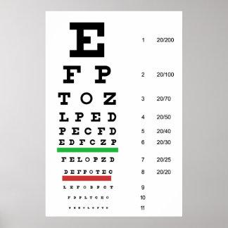 A visão do olho snellen a carta impressão