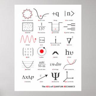 ABCs de mecânicos de quantum Pôster