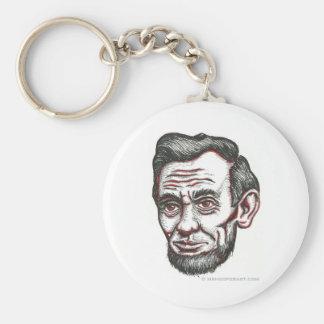 Abe honesto chaveiro