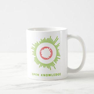 Abra a caneca do conhecimento
