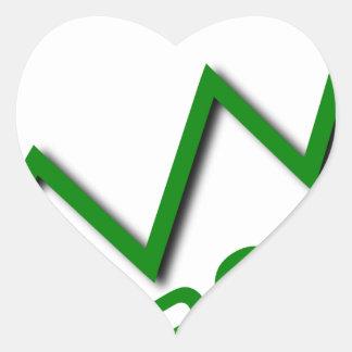 Adesivo Coração Curva do lucro