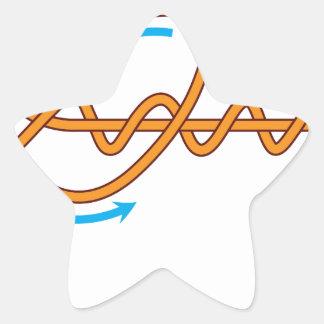 Adesivo Estrela ilustração mproved do diagrama do vetor do nó do