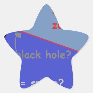 Adesivo Estrela Triângulo de Bermuda: a teoria