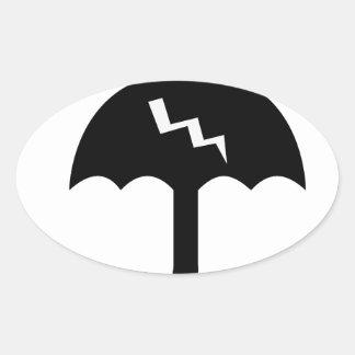 Adesivo Oval guarda-chuva e iluminação