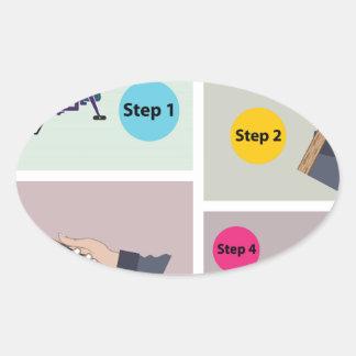 Adesivo Oval Quatro etapas para moldar a haste de giro com