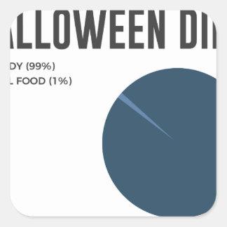 Adesivo Quadrado Deleites dos doces da dieta do Dia das Bruxas e