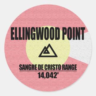 Adesivo Redondo Ponto de Ellingwood