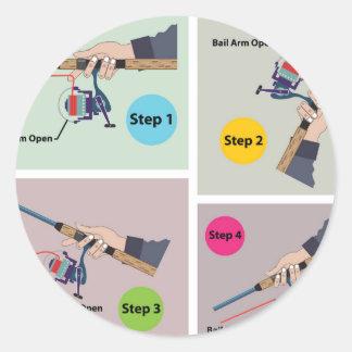 Adesivo Redondo Quatro etapas para moldar a haste de giro com