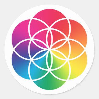 Adesivo Redondo Semente do arco-íris de Chakras do símbolo da vida