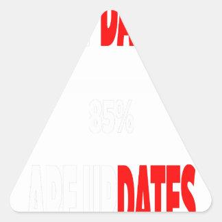Adesivo Triangular As únicas datas onde eu obtenho são actualizações