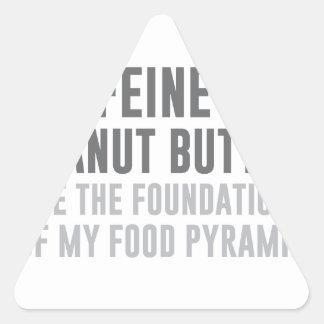 Adesivo Triangular Manteiga da cafeína & de amendoim