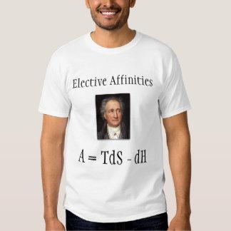 Afinidaoes eleitorais t-shirts