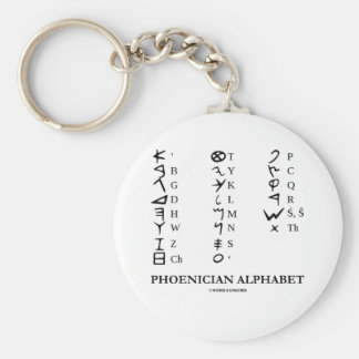 Alfabeto de Phoenician (criptografia da Chaveiro