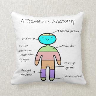 """Almofada """"A Traveller's Anatomy"""""""