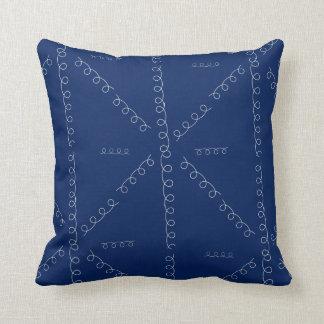 Almofada Azul com ondas