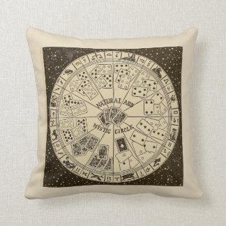 Almofada Constelação dos cartões de Tarot do caixa de