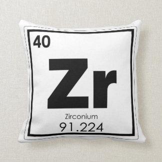 Almofada Formul da química do símbolo do elemento químico