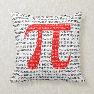 Almofada O número vermelho pi é um símbolo da constante