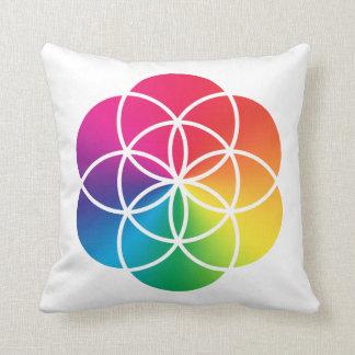 Almofada Semente do arco-íris de Chakras do símbolo da vida