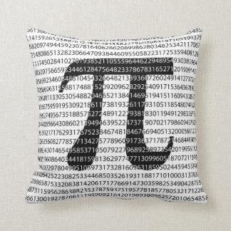 Almofada Símbolo matemático do dia preto original do pi do