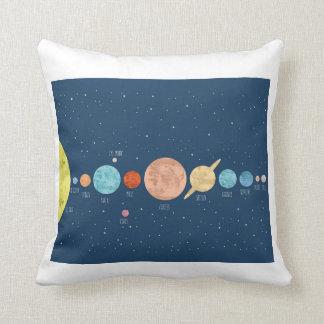 Almofada Sistema solar