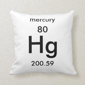 Almofada Travesseiro de Mercury da mesa periódica 80