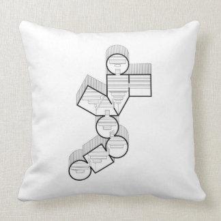 Almofada Travesseiro geométrico preto e branco