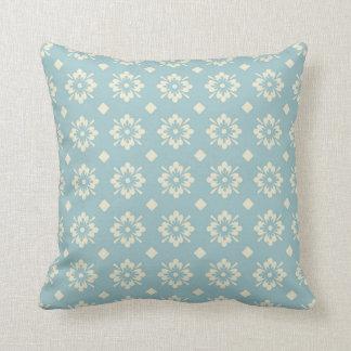 Almofada Travesseiro modelado Aqua