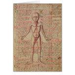 Anatomia do corpo humano cartão comemorativo