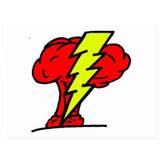 Armas nucleares cartao postal