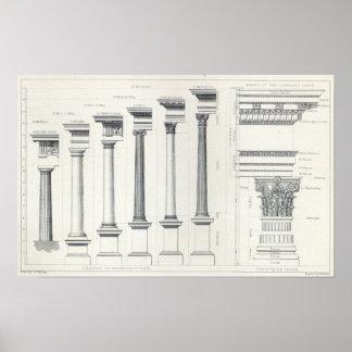 Arquitetura mim: Ordens de arquitetura Pôster