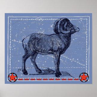 Arte do poster dos carneiros e da constelação do