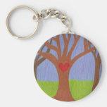 Árvore da adopção chaveiros