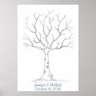 Árvore da impressão digital (2)