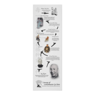 Árvore da linhagem de Chun Kung Fu da asa - homem  Poster