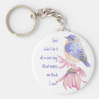 As citações dos Bluebirds não o forçam, não as pod Chaveiros