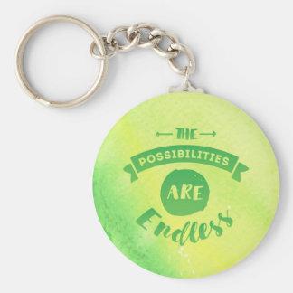 As possibilidades são chaveiro redondo verde