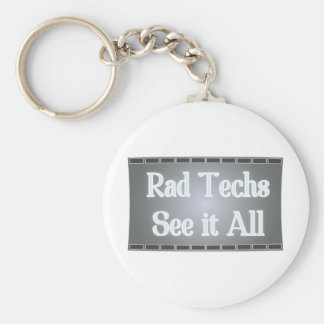 As tecnologias do Rad consideram-no todo (o filme  Chaveiro