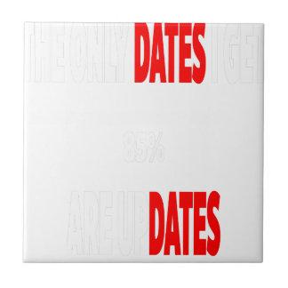 As únicas datas onde eu obtenho são actualizações
