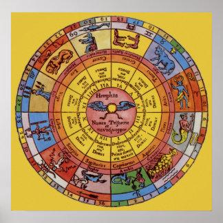 Astrologia celestial do vintage, roda antiga do poster